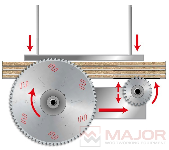 LSB - Saw blades to suit Beam Saws