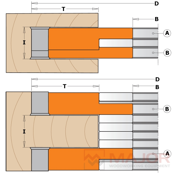 694-021 2 Piece Adjustable Grooving Sets